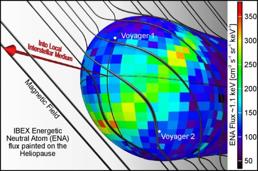 Energetic neutral atom flux painted on heliopause