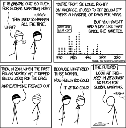 Cold (xkcd)